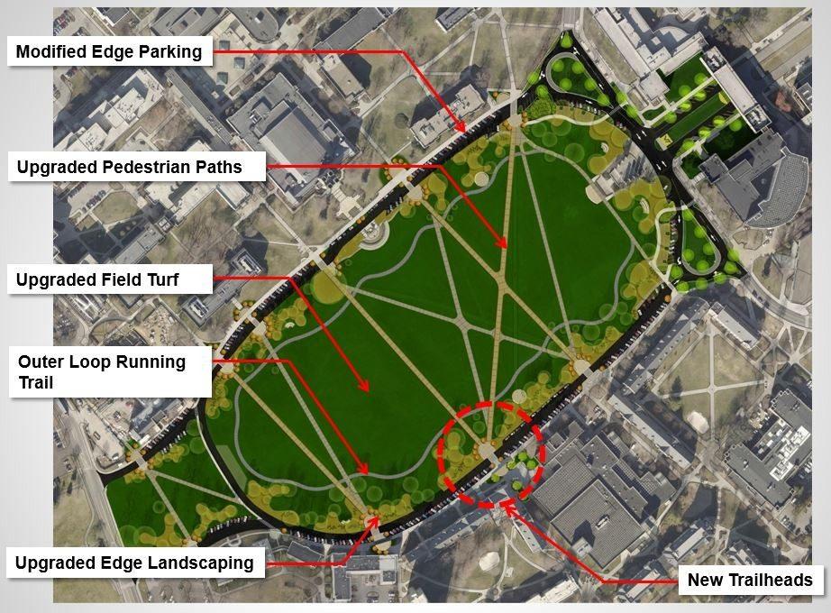 Drillfield Master Plan Facilities Department Virginia Tech