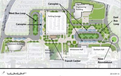 Multimodal Transit Facility Site Plan