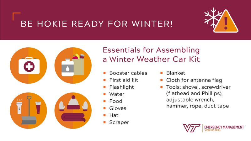 winter car kit how to build